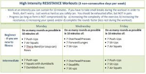 Sample Schedule of Weekly Workout